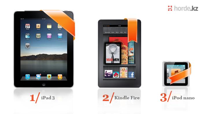Конкурс на Horde.kz! Выиграй iPad 3!