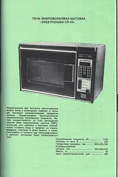 Игровые приставки из СССР