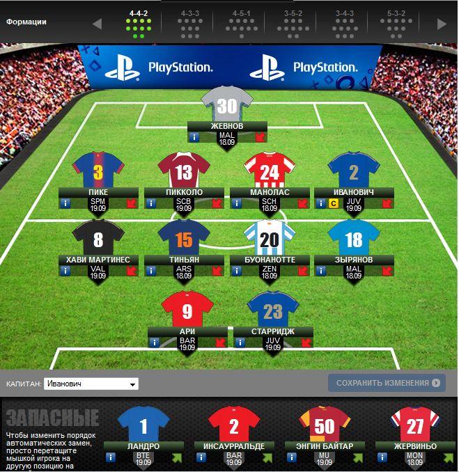 Fantasy Football по Лиге Чемпионов УЕФА