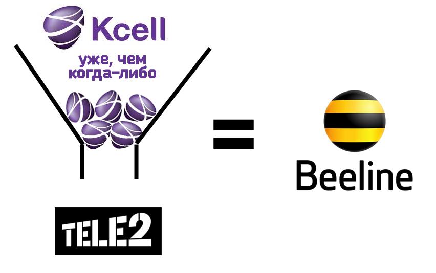 Ушел от бандитов к пчеловодам